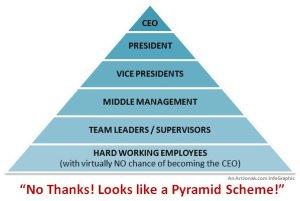 Pyramid-Scheme1
